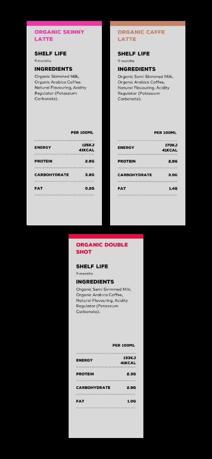330ml nutrional info